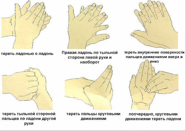 горка способы мытья рук картинки две фотки, где